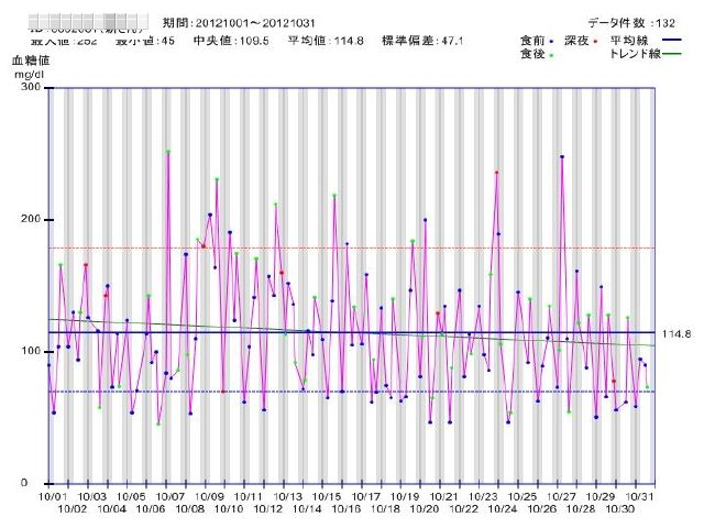 generate_glu_jikei_20121102141953.jpg