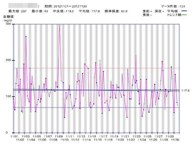 generate_glu_jikei_20121201212417.jpg