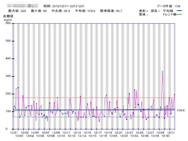 generate_glu_jikei_20130103212212.jpg