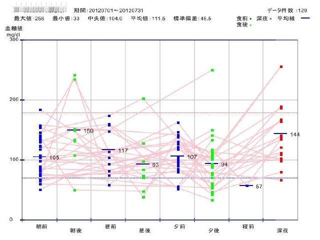 generate_glu_time_20120801205046.jpg