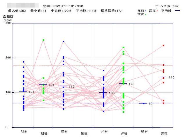generate_glu_time_20121102141940.jpg