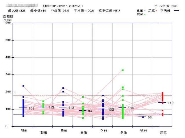 generate_glu_time_20130103212215.jpg