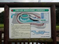 円筒分水場