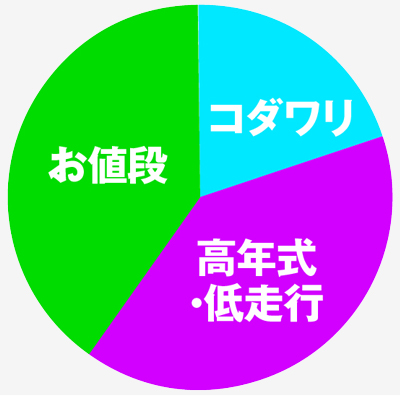 circle23.jpg