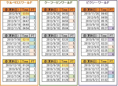 G1クオーツ(~131217)