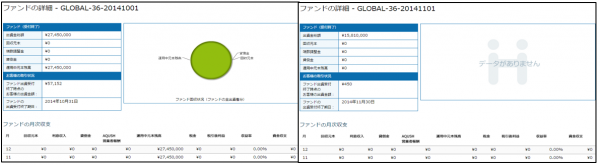 AQSUSHグローバルファンド_201412025