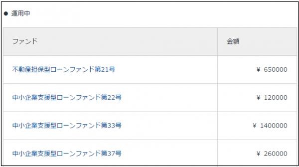 CrowdBank20141102.png