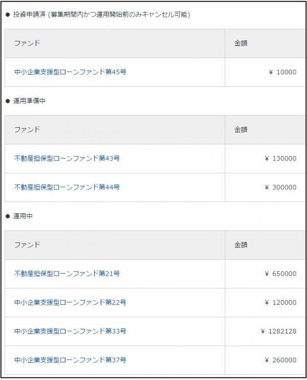 CrowdBank2014120903