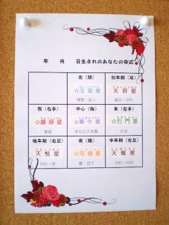 算命学の命式チェック表2