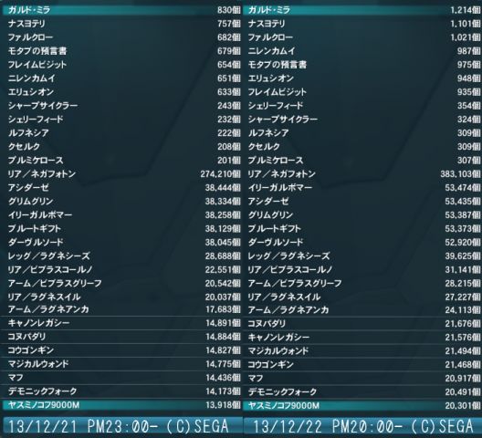 wdef131221-22.png