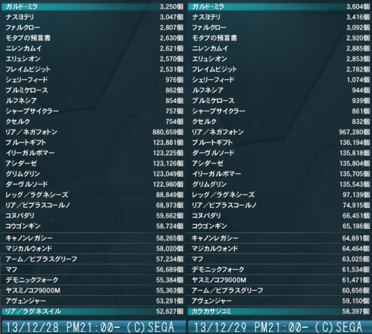 wdef131228-29.png