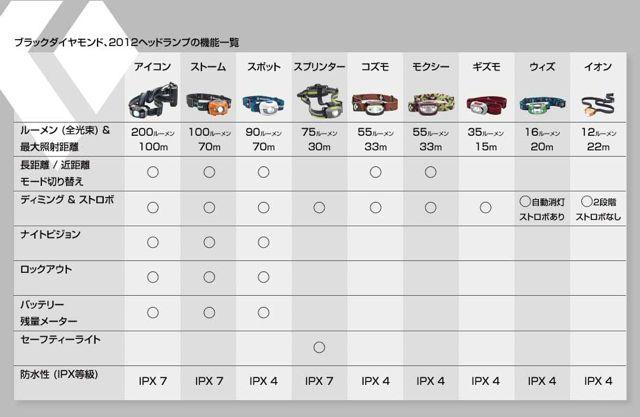 スクリーンショット 2012-05-20 10.00.09