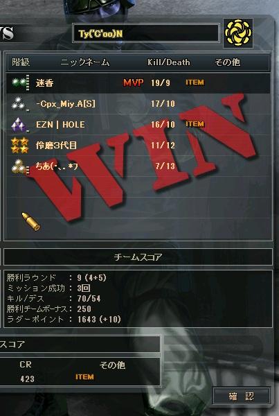 cw mvp