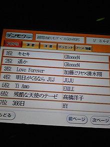 +++ りり☆Blog evolution +++ 広島在住OLの何かやらかしてる日記(・ω・)-DVC00039.jpg