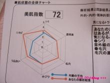 +++ りり☆Blog evolution +++ 広島在住OLの何かやらかしてる日記(・ω・)-20090927_002.jpg