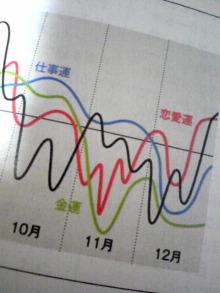 +++ りり☆Blog evolution +++ 広島在住OLの何かやらかしてる日記(・ω・)-DVC00326.jpg