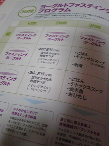 +++ りり☆Blog evolution +++ 広島在住OLの何かやらかしてる日記(・ω・)-DVC00220.jpg