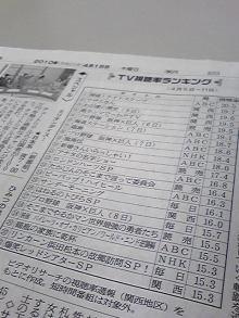 +++ りり☆Blog evolution +++ 広島在住OLの何かやらかしてる日記(ゝω・)o-DVC00228.jpg