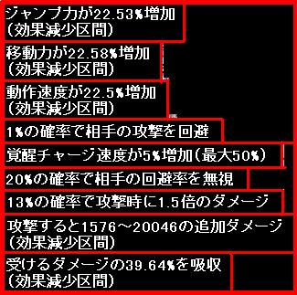 涼子r、ソケット、Lv60、エルソード。