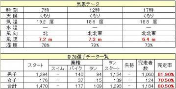 miyako2013f-rate.jpg