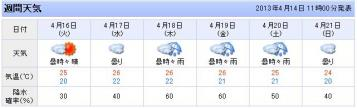 miyakojima-weather.jpg