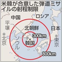 「米韓ミサイル指針」