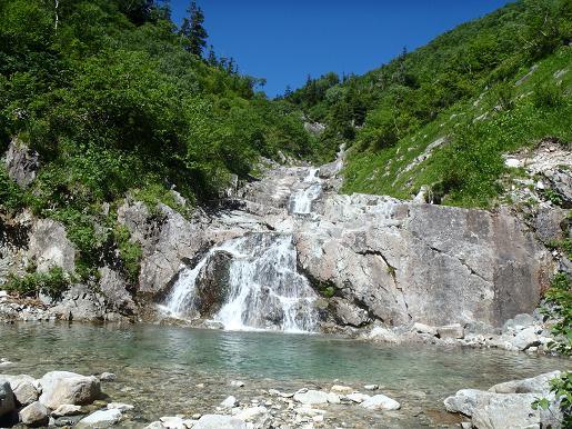 さらに小滝の連続