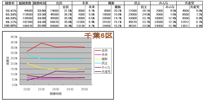 20121227192702daf.jpg