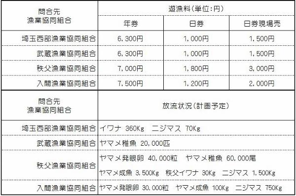 渓流情報2 (600x398)
