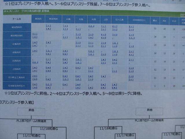 2012.9.22  航空vs丸岡 047