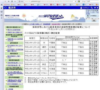 20121213横浜保育園給食れんこん検出
