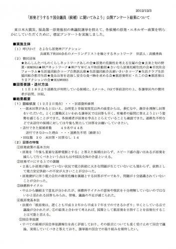 アンケート結果について_press資料