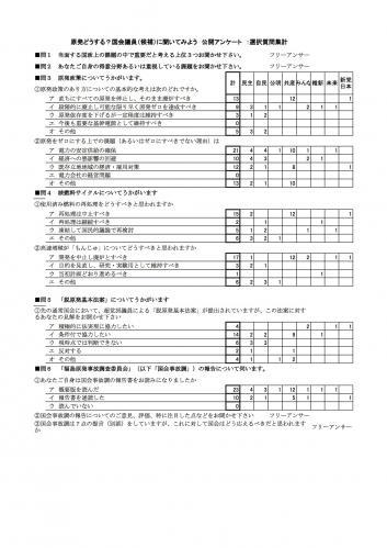 選択問回答_政党別v2 (2)