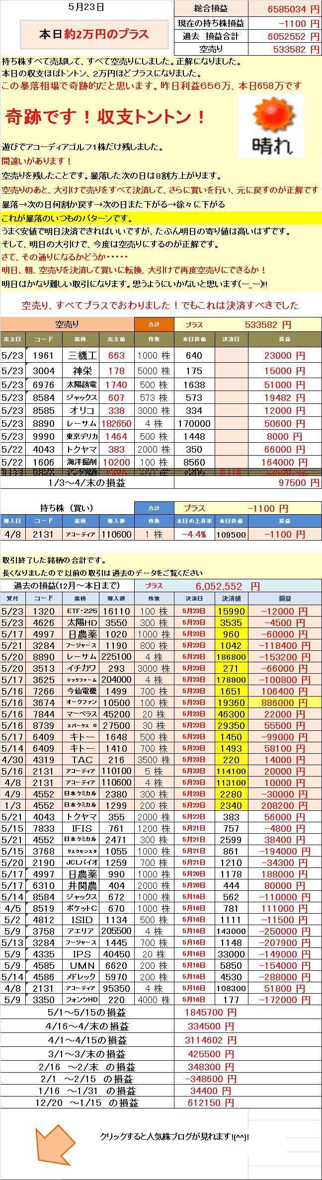 0523shuusei.jpg