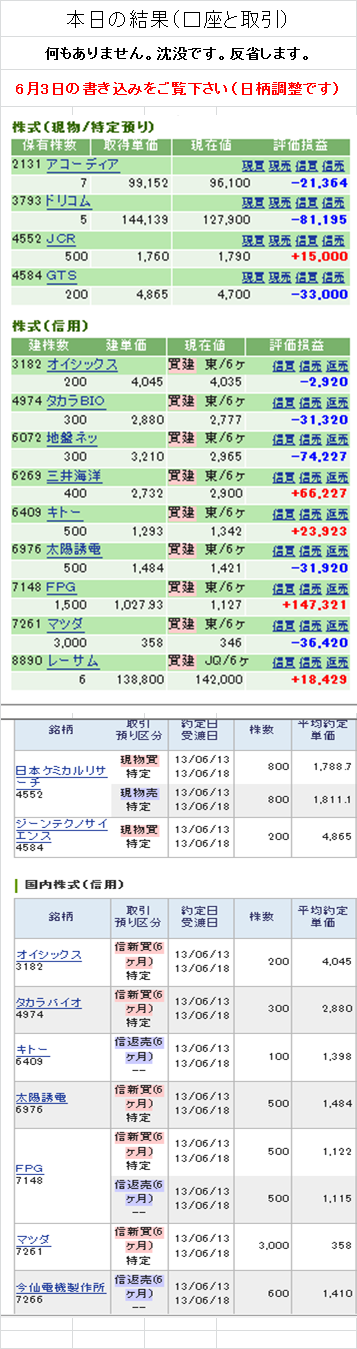 結果0613