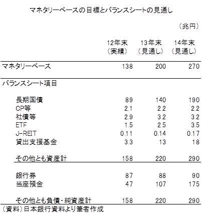 20130410表2