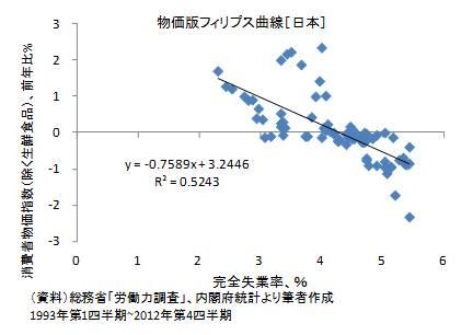 20130504図3