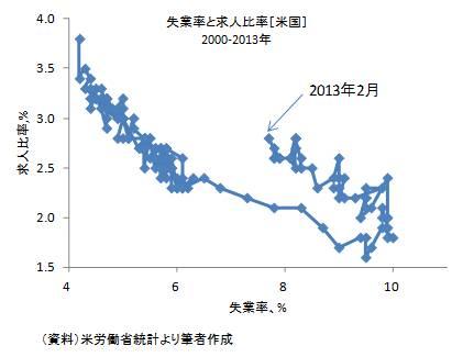 20130506図3