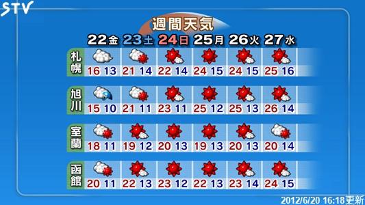 week1_20120620180549.jpg