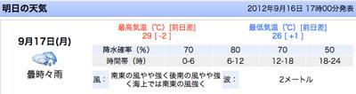 新居浜の天気予報 2012.9.17