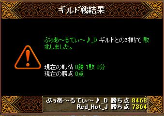 RedStone 12.04.29gv 結果