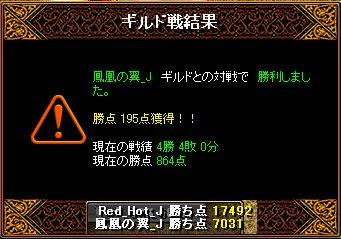 RedStone 12.07.08gv2 結果