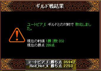 RedStone 12.08.21gv 結果