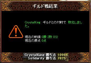 RedStone 12.08.26gv 結果