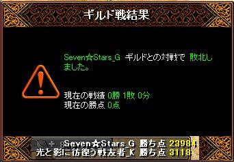 RedStone 12.09.20gv1 結果