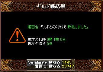 RedStone 12.09.23gv 結果