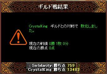 RedStone 12.11.25gv1 結果