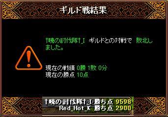 RedStone 12.11.26gv 結果