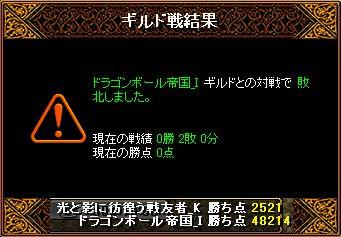 RedStone 12.11.29gv 結果