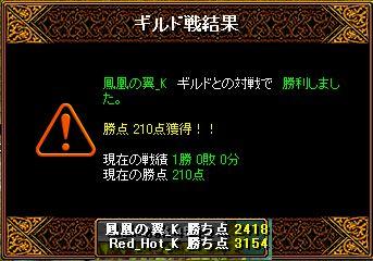 RedStone 12.12.06gv2 結果